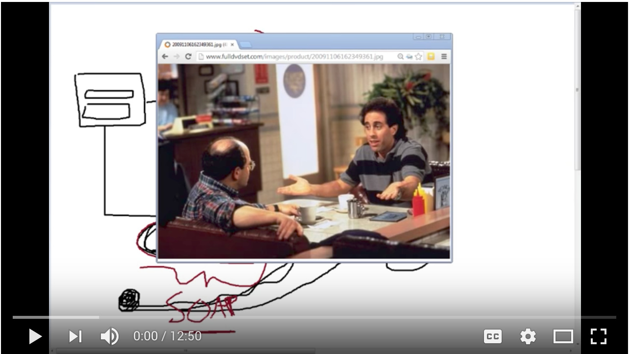 Video - Day 12 - Step 1 of 4 - Seinfeld Emails