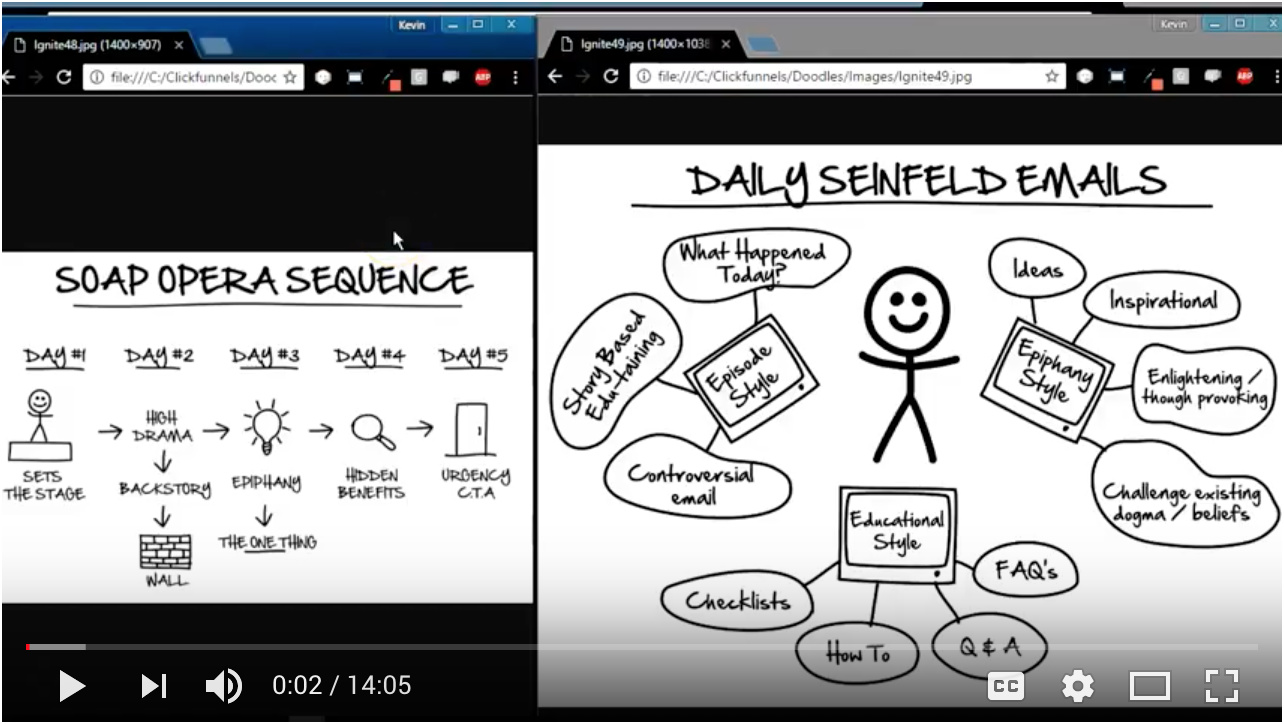 Video - Day 63 - Step 1 of 3 - 14 Day Free Trial Seinfeld Emails