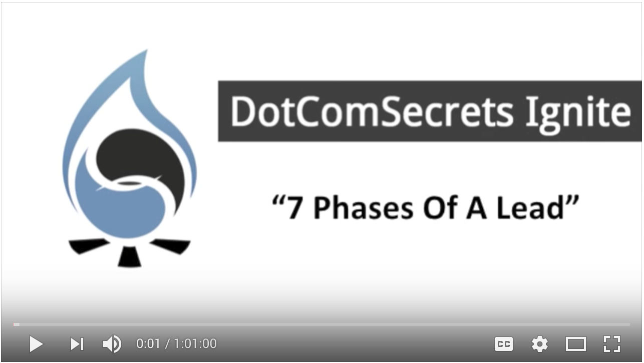 Video - Day 5 - Step 1 of 4 - 7 Phases of a Lead and 100 Visitor Test