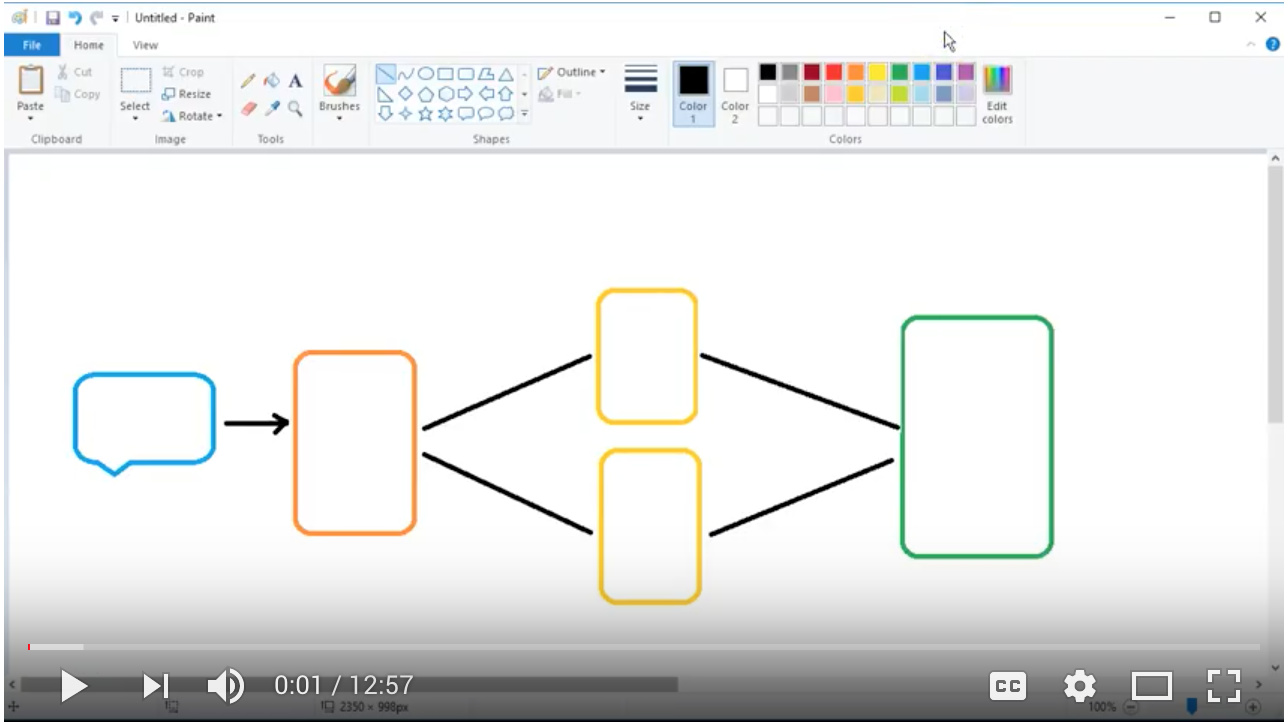 Video - Day 65 - Step 1 of 2 - Creating Your Survey Funnel Preframe
